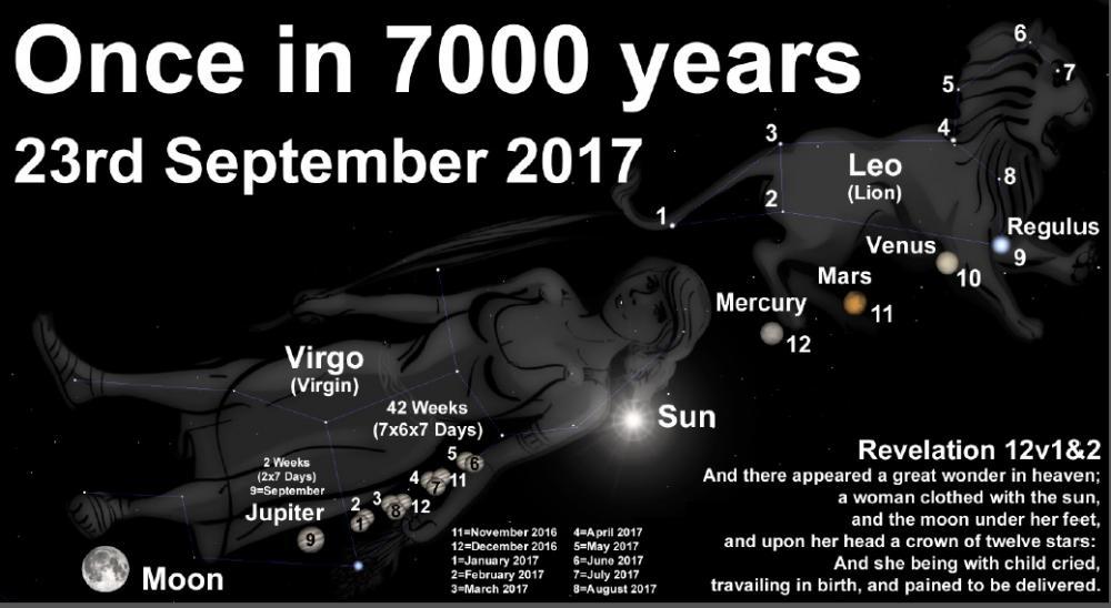 prophecy 2017 nasa -#main